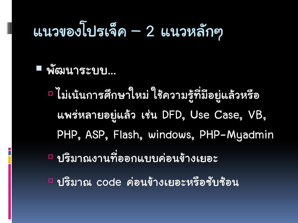 แนวของโปรเจ็ค – 2 แนวหลักๆ  หาจุดขาย (หาจุดตาย???)  แทรกความรู้ใหม่ๆ ที่ต้องไปศึกษาเข้าไปในงาน  เช่น HTML5, 3D, AI, Android, Iphone, GIS, Network programming, หรืออะไรก็ตามที่ไม่ ค่อยมีความรู้ที่เป็นภาษาไทย  เพื่อลดปริมาณการออกแบบ, การเขียนโปรแกรม