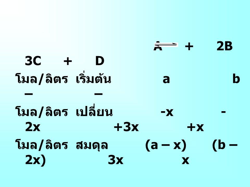 A + 2B 3C + D โมล / ลิตร เริ่มต้น a b – – โมล / ลิตร เปลี่ยน -x - 2x +3x +x โมล / ลิตร สมดุล (a – x) (b – 2x) 3x x หมายเหตุ ความเข้มข้นของสาร [ ] ต้อง