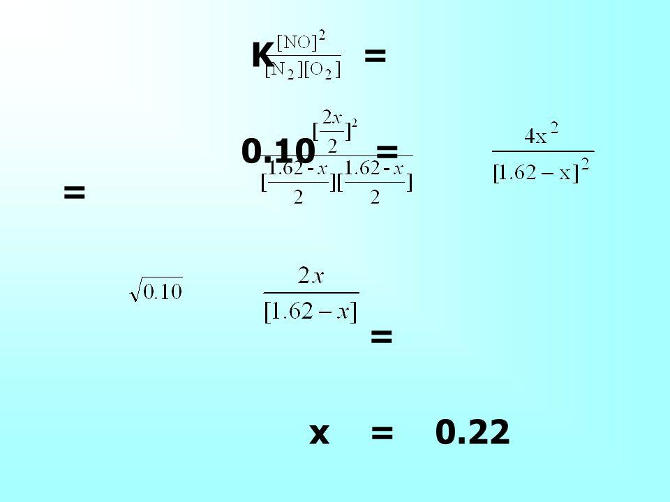 ดังนั้น N 2 ถูกใช้ไป = 0.22 โมล [N 2 ] = = 0.116 โมล / ลิตร O 2 ถูกใช้ไป = 0.22 โมล [O 2 ] = = 0.116 โมล / ลิตร NO ที่เกิดขึ้น = 2 x 0.22 โมล [NO] = = 0.22 โมล / ลิตร