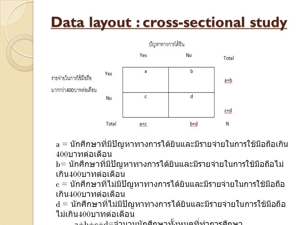 Data layout : cross-sectional study a = นักศึกษาที่มีปัญหาทางการได้ยินและมีรายจ่ายในการใช้มือถือเกิน 400 บาทต่อเดือน b= นักศึกษาที่มีปัญหาทางการได้ยินและมีรายจ่ายในการใช้มือถือไม่ เกิน 400 บาทต่อเดือน c = นักศึกษาที่ไม่มีปัญหาทางการได้ยินและมีรายจ่ายในการใช้มือถือ เกิน 400 บาทต่อเดือน d = นักศึกษาที่ไม่มีปัญหาทางการได้ยินและมีรายจ่ายในการใช้มือถือ ไม่เกิน 400 บาทต่อเดือน a+b+c+d= จำนวนนักศึกษาทั้งหมดที่ทำการศึกษา Prevalence rate of disease in the sample = (a+c)/N