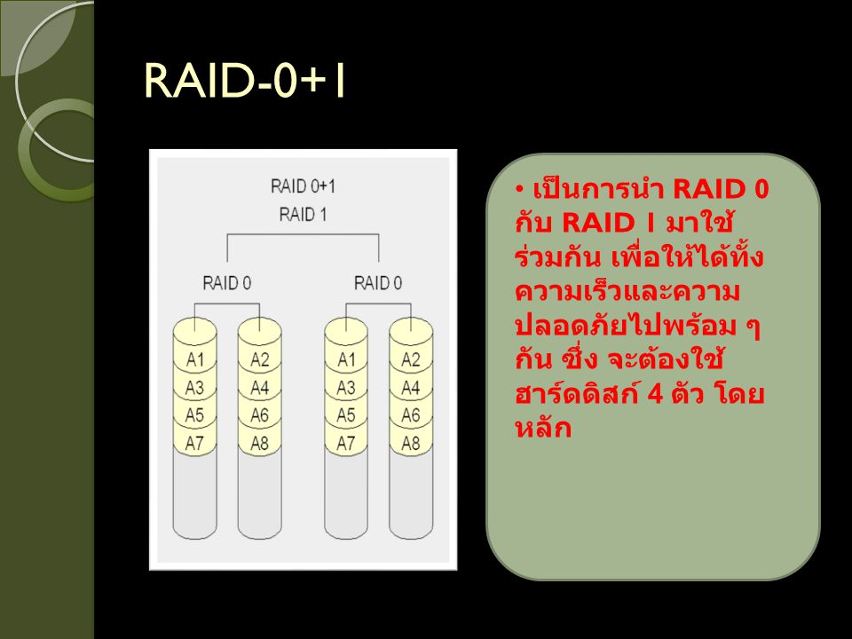 RAID-0+1 เป็นการนำ RAID 0 กับ RAID 1 มาใช้ ร่วมกัน เพื่อให้ได้ทั้ง ความเร็วและความ ปลอดภัยไปพร้อม ๆ กัน ซึ่ง จะต้องใช้ ฮาร์ดดิสก์ 4 ตัว โดย หลัก