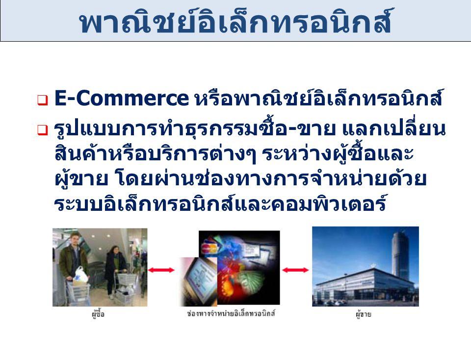 พาณิชย์อิเล็กทรอนิกส์  E-Commerce หรือพาณิชย์อิเล็กทรอนิกส์  รูปแบบการทำธุรกรรมซื้อ - ขาย แลกเปลี่ยน สินค้าหรือบริการต่างๆ ระหว่างผู้ซื้อและ ผู้ขาย