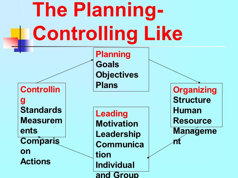 การ ควบคุม การควบคุม (Controlling) คือกระบวนการในการติดตามและ ตรวจสอบกิจกรรมที่ปฏิบัติเพื่อให้ แน่ใจว่าจะบรรลุผลสำเร็จตามแผน และหากมีข้อผิดพลาดก็จะสามารถ ดำเนินการปรับปรุงแก้ไข