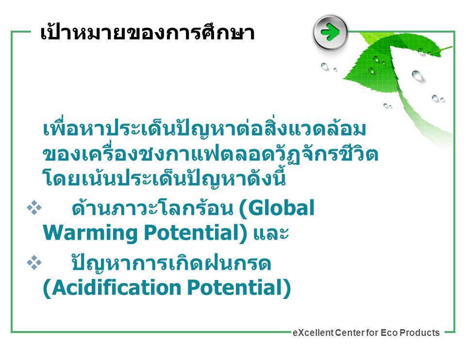 eXcellent Center for Eco Products เป้าหมายของการศึกษา เพื่อหาประเด็นปัญหาต่อสิ่งแวดล้อม ของเครื่องชงกาแฟตลอดวัฏจักรชีวิต โดยเน้นประเด็นปัญหาดังนี้  ด้านภาวะโลกร้อน (Global Warming Potential) และ  ปัญหาการเกิดฝนกรด (Acidification Potential)
