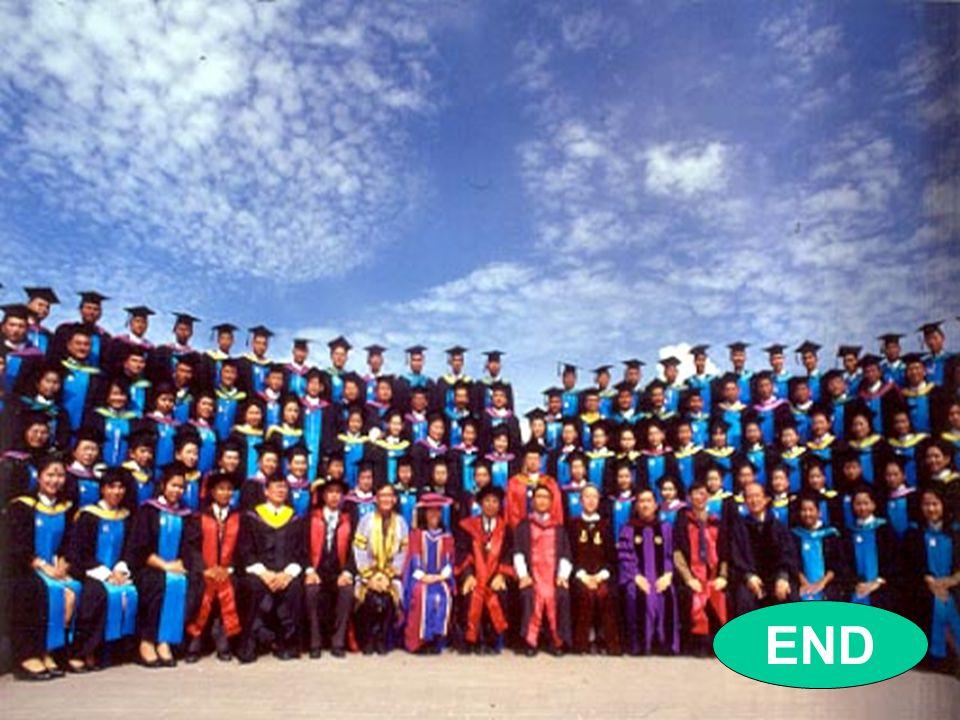 ความพึงพอใจ มหาวิทยาลัยสงขลานครินทร์ 16 END
