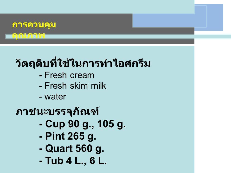 วัตถุดิบที่ใช้ในการทำไอศกรีม - Fresh cream - Fresh skim milk - water ภาชนะบรรจุภัณฑ์ - Cup 90 g., 105 g.