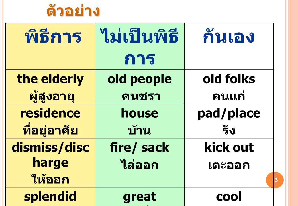 13 ตัวอย่าง พิธีการไม่เป็นพิธี การ กันเอง the elderly ผู้สูงอายุ old people คนชรา old folks คนแก่ residence ที่อยู่อาศัย house บ้าน pad/place รัง dism