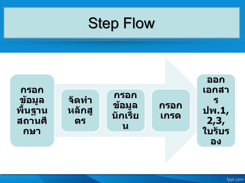 Step Flow กรอก ข้อมูล พื้นฐาน สถานศึ กษา จัดทำ หลักสู ตร กรอก ข้อมูล นักเรีย น กรอก เกรด ออก เอกสา ร ปพ.1, 2,3, ใบรับร อง