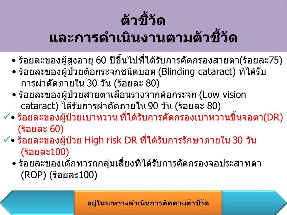 ตัวชี้วัด และการดำเนินงานตามตัวชี้วัด ร้อยละของผู้สูงอายุ 60 ปีขึ้นไปที่ได้รับการคัดกรองสายตา(ร้อยละ75) ร้อยละของผู้ป่วยต้อกระจกชนิดบอด (Blinding cata