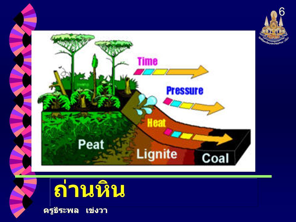ครูธีระพล เข่งวา 5 ถ่านหิน สถานการณ์ เกี่ยวกับพลังงาน : เกิดจากการทับถมของ ซากพืช ภายใต้พื้นดิน ชนิดของพลังงาน เชื้อเพลิง