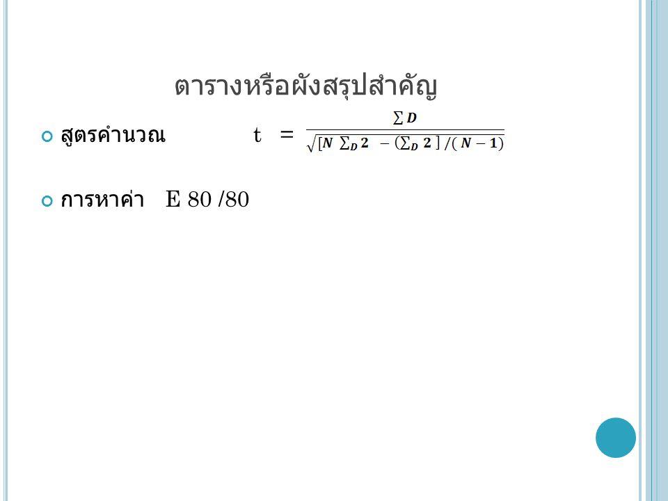 ตารางหรือผังสรุปสำคัญ สูตรคำนวณ t = การหาค่า E 80 /80
