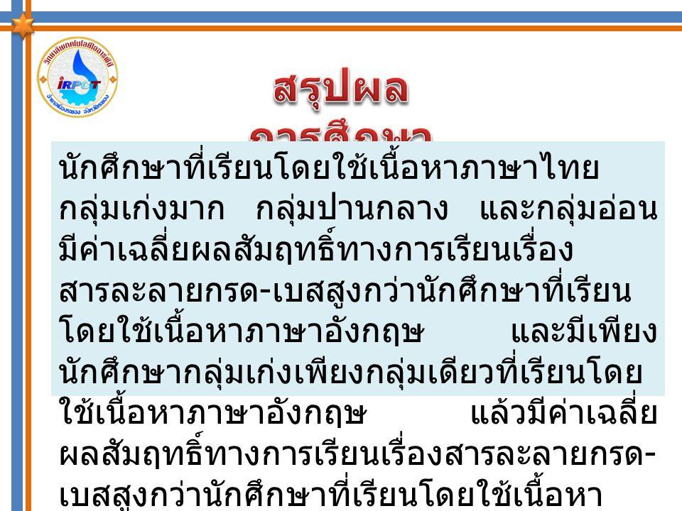 นักศึกษาที่เรียนโดยใช้เนื้อหาภาษาไทยมี ผลสัมฤทธิ์ทางการเรียนเฉลี่ยสูงกว่า นักศึกษาที่เรียนโดยใช้เนื้อหาภาษาอังกฤษ อาจเนื่องมาจากความคุ้นเคยกับการเรียน เป็นภาษาไทยมากกว่าภาษาอังกฤษ ทัศ คติในเชิงลบกับการเรียนโดยใช้เนื้อหาที่เป็น ภาษาอังกฤษ และจากตารางค่าสูงสุดของ ผลสัมฤทธิ์ทางการเรียนโดยใช้เนื้อหา ภาษาอังกฤษพบว่านักศึกษาทุกกลุ่ม สามารถมีผลสัมฤทธิ์ทางการเรียนได้สูงสุด หากมีความตั้งใจในการศึกษาจริง
