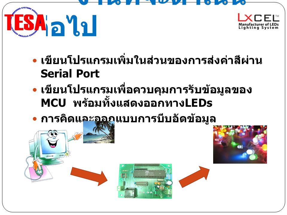 งานที่จะดำเนิน ต่อไป เขียนโปรแกรมเพิ่มในส่วนของการส่งค่าสีผ่าน Serial Port เขียนโปรแกรมเพื่อควบคุมการรับข้อมูลของ MCU พร้อมทั้งแสดงออกทาง LEDs การคิดแ