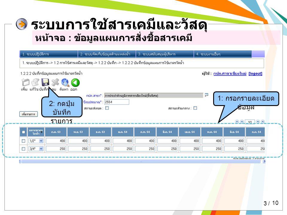 ระบบการใช้สารเคมีและวัสดุ หน้าจอ : ข้อมูลแผนการสั่งชื้อสารเคมี 1: กรอกรายละเอียด ข้อมูล 2: กดปุ่ม บันทึก รายการ 3 / 10