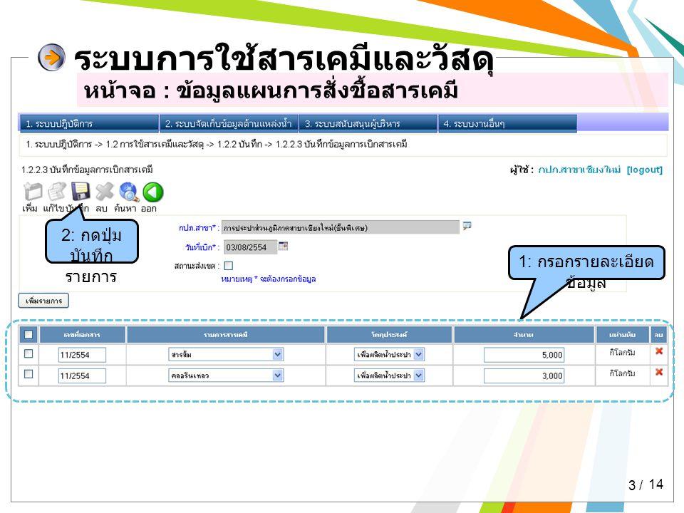 ระบบการใช้สารเคมีและวัสดุ หน้าจอ : ข้อมูลแผนการสั่งชื้อสารเคมี 1: กรอกรายละเอียด ข้อมูล 2: กดปุ่ม บันทึก รายการ 3 / 14