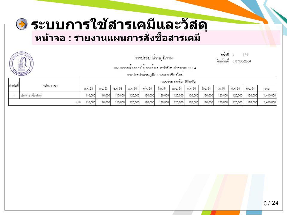 ระบบการใช้สารเคมีและวัสดุ หน้าจอ : รายงานแผนการสั่งชื้อสารเคมี 3 / 24