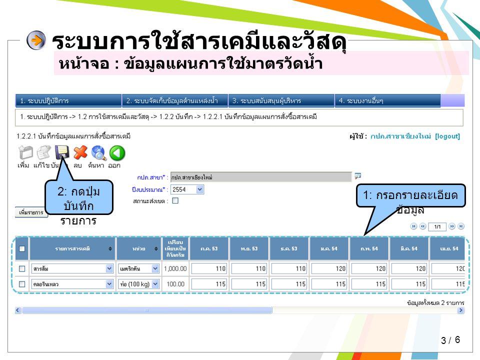 ระบบการใช้สารเคมีและวัสดุ หน้าจอ : ข้อมูลแผนการใช้มาตรวัดน้ำ 1: กรอกรายละเอียด ข้อมูล 2: กดปุ่ม บันทึก รายการ 3 / 6