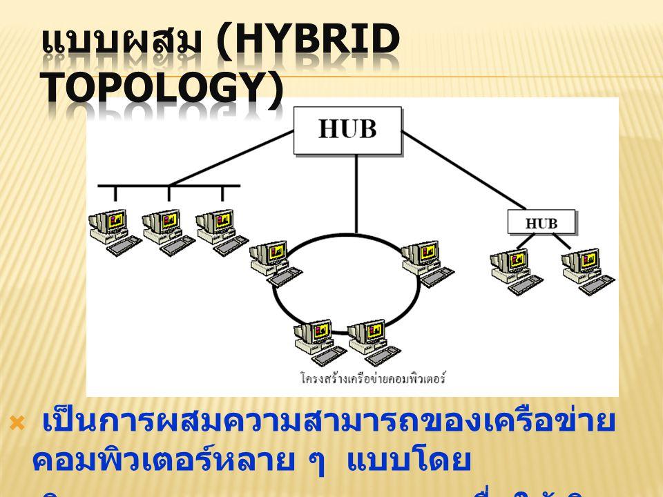  เครื่องคอมพิวเตอร์ภายในเครือข่ายจะ มีช่องสัญญาณจำนวนมาก เพื่อเชื่อมต่อกับคอมพิวเตอร์เครื่อง อื่น ๆ ทุกเครื่อง  การส่งข้อมูลสามารถทำได้อย่างอิสระ ไม