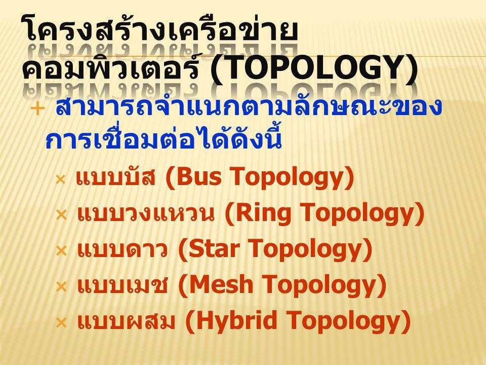 สามารถจำแนกตามลักษณะของ การเชื่อมต่อได้ดังนี้  แบบบัส (Bus Topology)  แบบวงแหวน (Ring Topology)  แบบดาว (Star Topology)  แบบเมช (Mesh Topology)  แบบผสม (Hybrid Topology)