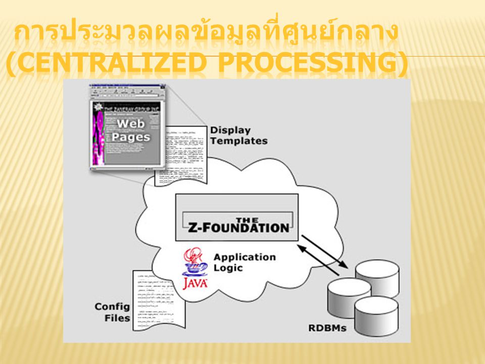  การประมวลผลข้อมูลที่ศูนย์กลาง (Centralized Processing) เครื่องเซิร์ฟเวอร์จะเป็นตัวประมวลผล ข้อมูลทุกอย่างแล้วก็ส่งไป แสดงที่เครื่องที่เป็นลูกข่าย 