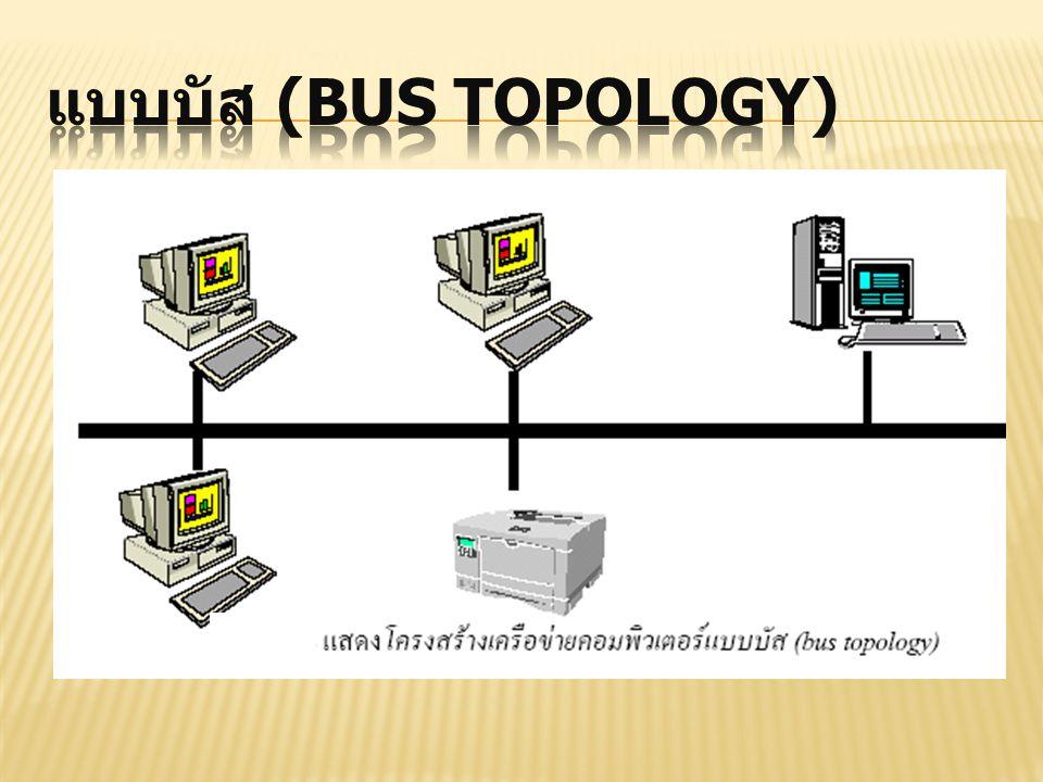  สามารถจำแนกตามลักษณะของ การเชื่อมต่อได้ดังนี้  แบบบัส (Bus Topology)  แบบวงแหวน (Ring Topology)  แบบดาว (Star Topology)  แบบเมช (Mesh Topology)
