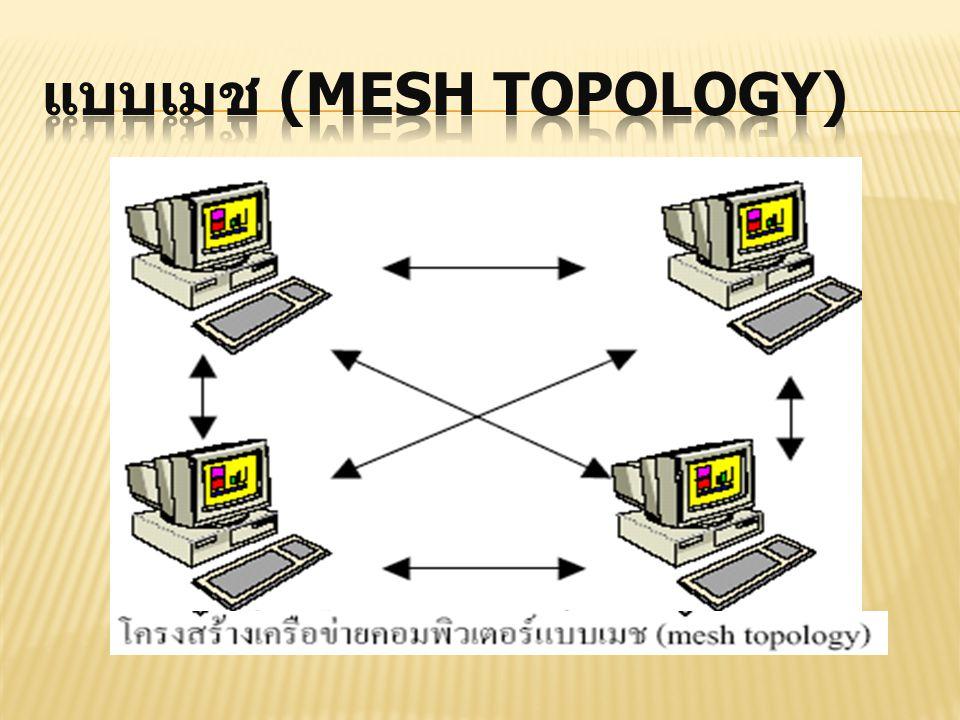 ภายในเครือข่ายจะมีจุดศูนย์กลางใน การควบคุมการเชื่อมต่อของ คอมพิวเตอร์ อาจจะเป็นอุปกรณ์ เช่น Hub หรือเครื่อง COM. ก็ได้  การสื่อสารระหว่างเครื่องคอม
