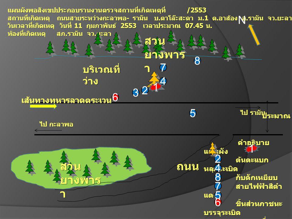 แผนผังพอสังเขปประกอบรานงานตรวจสถานที่เกิดเหตุที่ /2553 สถานที่เกิดเหตุ ถนนสายระหว่างกะลาพอ - รามัน บ. ตาโล๊ะสะดา ม.1 ต. อาส้อง อ. รามัน จว. ยะลา วันเว