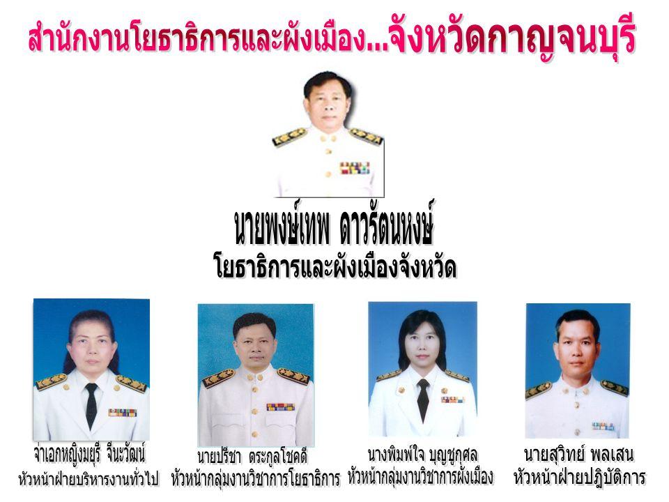 อัตราบรรจุ ข้าราชการ 1312 พนักงาน ราชการ 66 ลูกจ้าง 66 รวม 2524 อัตราว่าง นายช่างโยธาชำนาญงาน = 1 มาช่วย ราชการ - ถูกยืมตัว - ลาเรียน - ฝ่ายบริหารงานทั่วไป ข้าราชการ 33 พนักงานราชการ 11 ลูกจ้างประจำ 33 กลุ่มงานวิชาการโยธาธิการ ข้าราชการ 33 พนักงานราชการ 22 ลูกจ้างประจำ -- กลุ่มงานวิชาการผังเมือง ข้าราชการ 33 พนักงานราชการ 33 ลูกจ้างประจำ 33 ฝ่ายปฏิบัติการ ข้าราชการ 32 พนักงาน ราชการ -- ลูกจ้างประจำ -- โยธาธิการและผังเมืองจังหวัด (1/1)