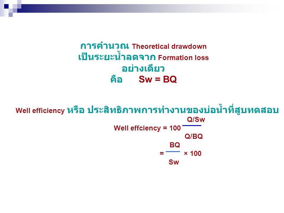 การคำนวณ Theoretical drawdown เป็นระยะน้ำลดจาก Formation loss อย่างเดียว คือ Sw = BQ Well efficiency หรือ ประสิทธิภาพการทำงานของบ่อน้ำที่สูบทดสอบ Q/Sw