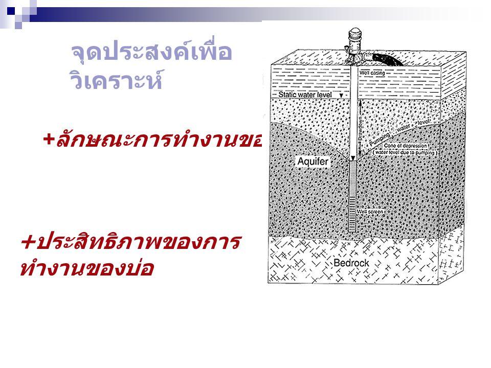 จุดประสงค์เพื่อ วิเคราะห์ + ลักษณะการทำงานของบ่อ + ประสิทธิภาพของการ ทำงานของบ่อ