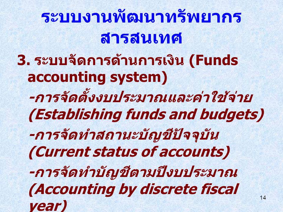 13 ระบบงานพัฒนาทรัพยากร สารสนเทศ จัดการจ่ายเงินให้กับผู้จำหน่าย (Making payment to vendors) การทวงถาม (Claims) การยกเลิก (Cancel) การส่งคืน (Return)