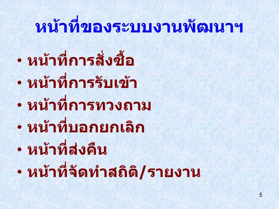 15 ระบบงานพัฒนาทรัพยากร สารสนเทศ 4.