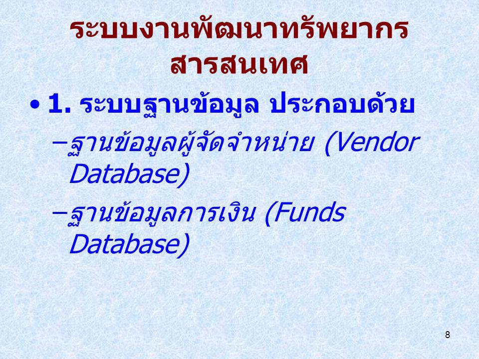 7 ลักษณะทั่วไปของระบบงาน จัดซื้อในระบบอิเล็กทรอนิกส์ได้ จัดทำจดหมายทวงถามได้ มีระบบจัดการงบประมาณ จัดทำงบประปี ตรวจสอบการใช้จ่ายเงินได้ จัดทำรายงานการ