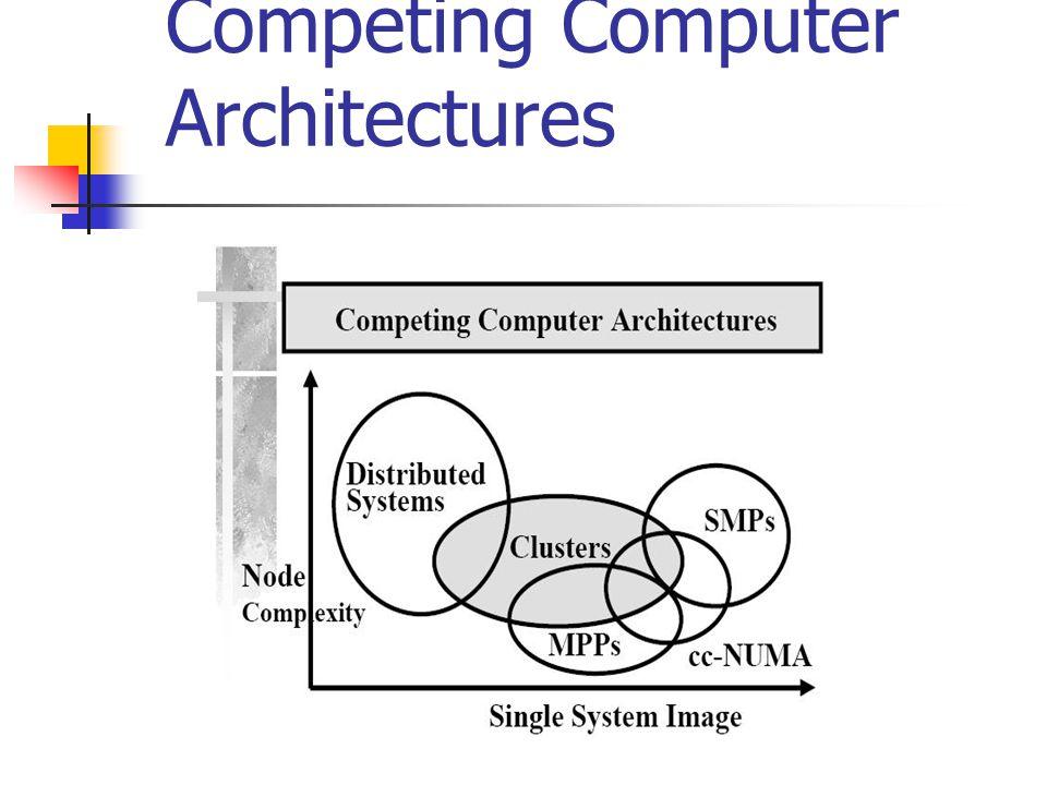 จะเห็นได้ ว่าระบบ cc numa นั้นจะถูกแยก ออกมาจาก ระบบของ SMPs,Clusters,MPPs และระบบของ cc numa มีการเชื่อมต่อแบบ ขนานและ การจัดสรรหน่วยความจำ จะใช้ หน่วยความจำร่วมกัน