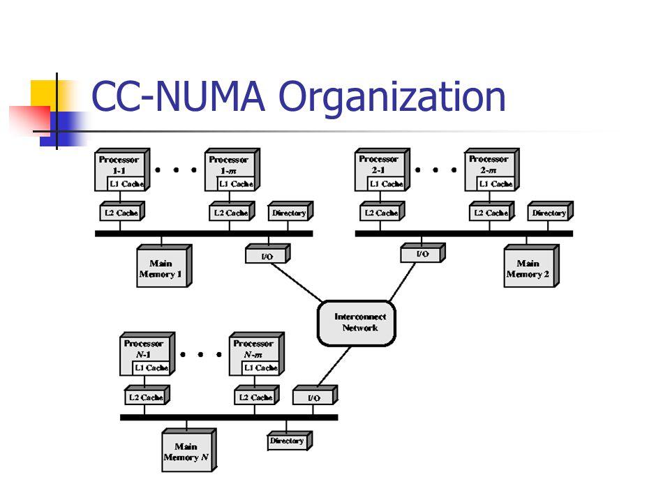 CC-NUMA Operation แต่ละ processor จะมี L1 และ L2 cache โนดแต่ละโนดมีหน่วยความจำหลักเป็นตนเอง โนดจะมีการเชื่อมต่อ โดยการใช้เน็ตเวิร์คที่มีคุณสมบัติ พิเศษ แต่ละ processor จะมองเห็นหน่วยความจำเพียงอันเดี่ยวและ สามารถระบุแอดแดรสได้ รายการการเรียกร้องความจำ : L1 cache (local to processor) L2 cache (local to processor) Main memory (local to node) Remote memory Delivered to requesting (local to processor) cache Automatic and transparent