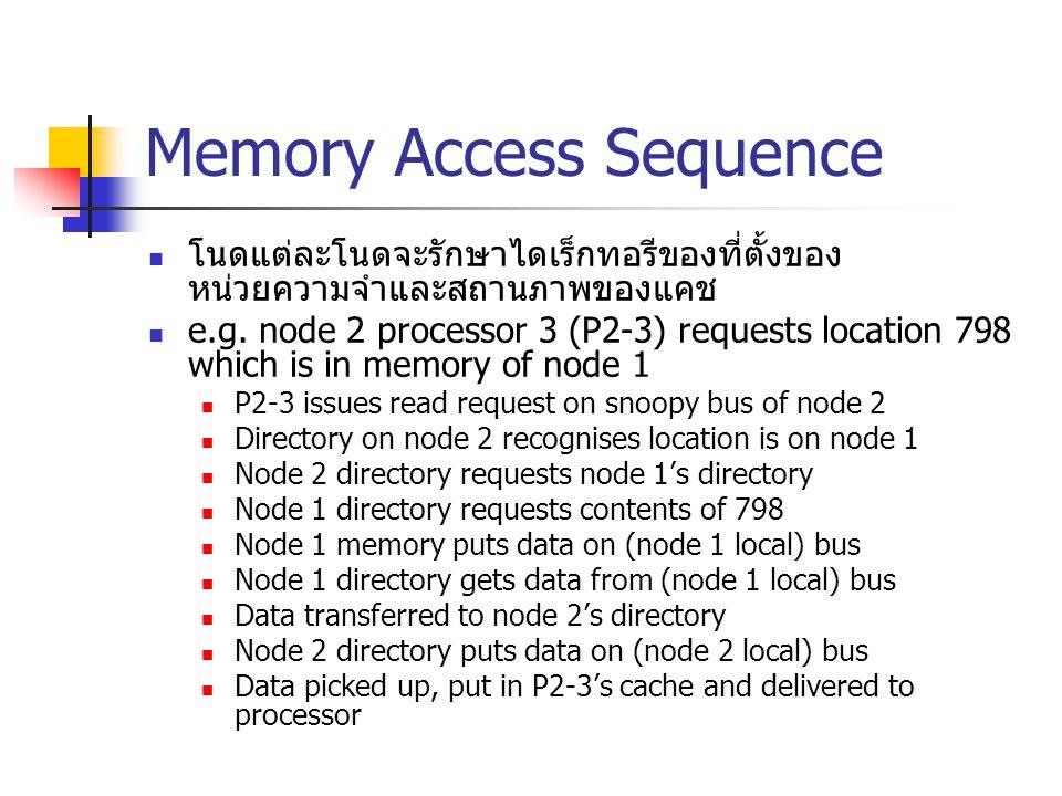 Memory Access Sequence โนดแต่ละโนดจะรักษาไดเร็กทอรีของที่ตั้งของ หน่วยความจำและสถานภาพของแคช e.g. node 2 processor 3 (P2-3) requests location 798 whic