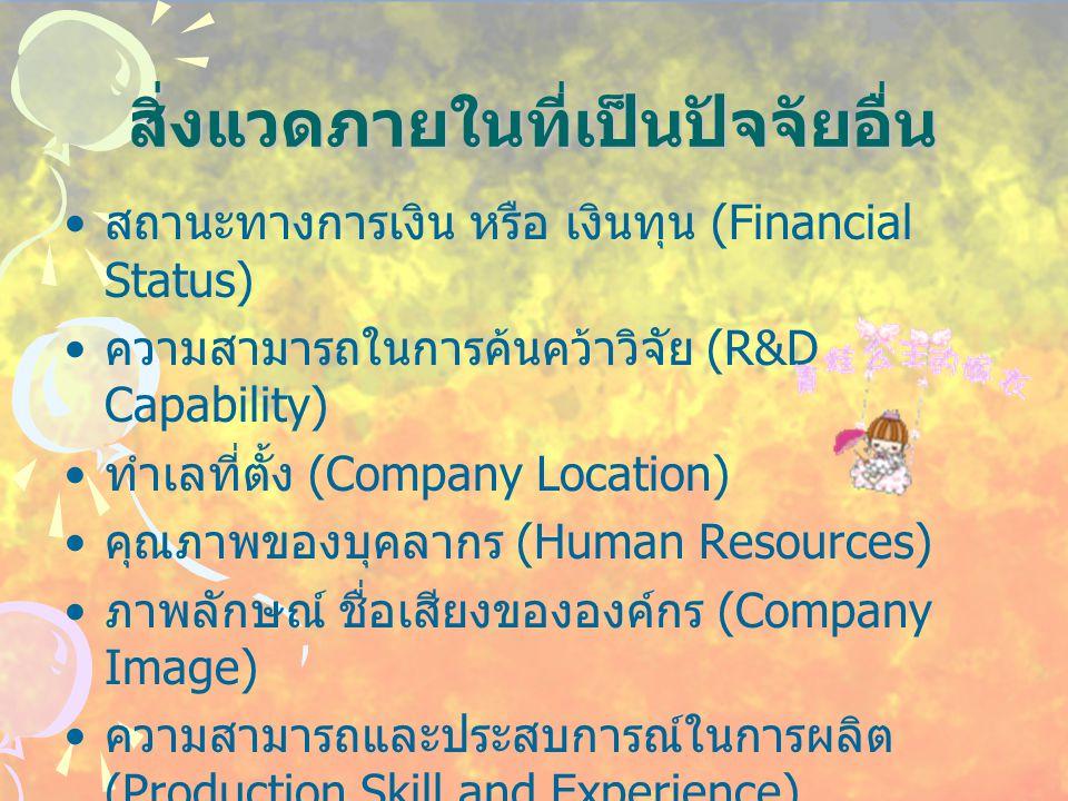 สิ่งแวดภายในที่เป็นปัจจัยอื่น สถานะทางการเงิน หรือ เงินทุน (Financial Status) ความสามารถในการค้นคว้าวิจัย (R&D Capability) ทำเลที่ตั้ง (Company Locati