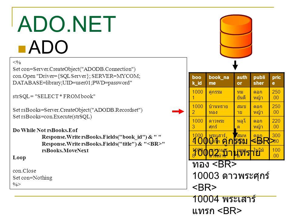 <% Set con=Server.CreateObject( ADODB.Connection ) con.Open Driver={SQL Server}; SERVER=MYCOM; DATABASE=library;UID=user01;PWD=password strSQL = SELECT * FROM book Set rsBooks=Server.CreateObject( ADODB.Recordset ) Set rsBooks=con.Execute(strSQL) Do While Not rsBooks.Eof Response.Write rsBooks.Fields( book_id ) & Response.Write rsBooks.Fields( title ) & rsBooks.MoveNext Loop con.Close Set con=Nothing %> boo k_id book_na me auth or publi sher pric e 1000 1 คู่กรรมทม ยันตี ดอก หญ้า 250.00 1000 2 บ้านทราย ทอง สมช าย ดอก หญ้า 250.00 1000 3 ดาวพระ ศุกร์ พลูโ ต ดอก หญ้า 220.00 1000 4 พระเสาร์ แทรก สมห ญิง ดอก หญ้า 300.00 1000 8 เขาว่าผม ฆ่าพี่ห้าง นพด ล ใบไม้ 100.00 10001 คู่กรรม 10002 บ้านทราย ทอง 10003 ดาวพระศุกร์ 10004 พระเสาร์ แทรก ADO ADO.NET