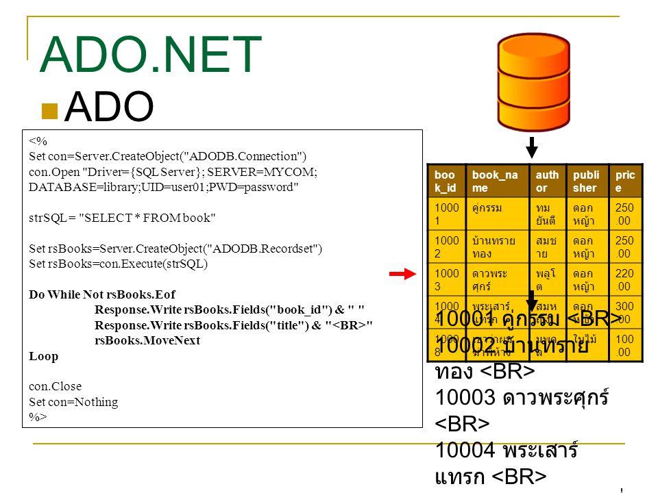 <% Set con=Server.CreateObject( ADODB.Connection ) con.Open Driver={SQL Server}; SERVER=MYCOM; DATABASE=library;UID=user01;PWD=password strSQL = SELECT * FROM book Set rsBooks=Server.CreateObject( ADODB.Recordset ) Set rsBooks=con.Execute(strSQL) Do While Not rsBooks.Eof Response.Write rsBooks.Fields( book_id ) & Response.Write rsBooks.Fields( title ) & rsBooks.MoveNext Loop con.Close Set con=Nothing %> boo k_id book_na me auth or publi sher pric e 1000 1 คู่กรรมทม ยันตี ดอก หญ้า 250.00 1000 2 บ้านทราย ทอง สมช าย ดอก หญ้า 250.00 1000 3 ดาวพระ ศุกร์ พลูโ ต ดอก หญ้า 220.00 1000 4 พระเสาร์ แทรก สมห ญิง ดอก หญ้า 300.00 1000 8 เขาว่าผม ฆ่าพี่ห้าง นพด ล ใบไม้ 100.00 10001 คู่กรรม 10002 บ้านทราย ทอง 10003 ดาวพระศุกร์ 10004 พระเสาร์ แทรก 10005 เขาว่าผมฆ่าพี่ ห้าง ADO ADO.NET