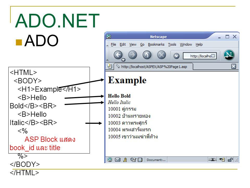 Example Hello Bold Hello Italic <% ASP Block แสดง book_id และ title %> ADO ADO.NET