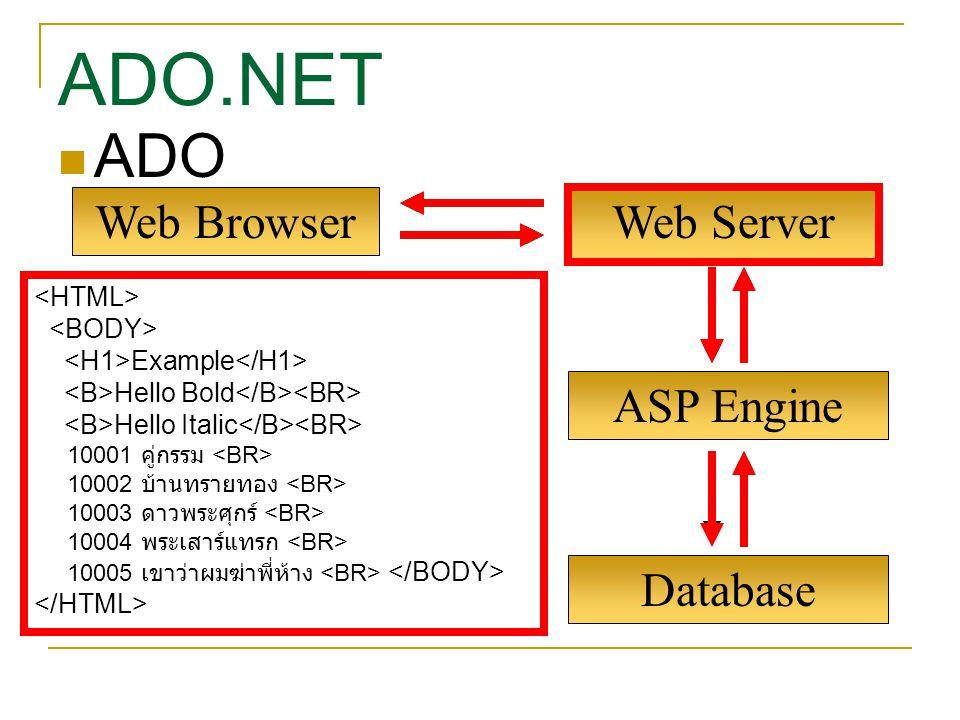 ASP Engine Web Browser Web Server Database Example Hello Bold Hello Italic 10001 คู่กรรม 10002 บ้านทรายทอง 10003 ดาวพระศุกร์ 10004 พระเสาร์แทรก 10005 เขาว่าผมฆ่าพี่ห้าง ADO ADO.NET
