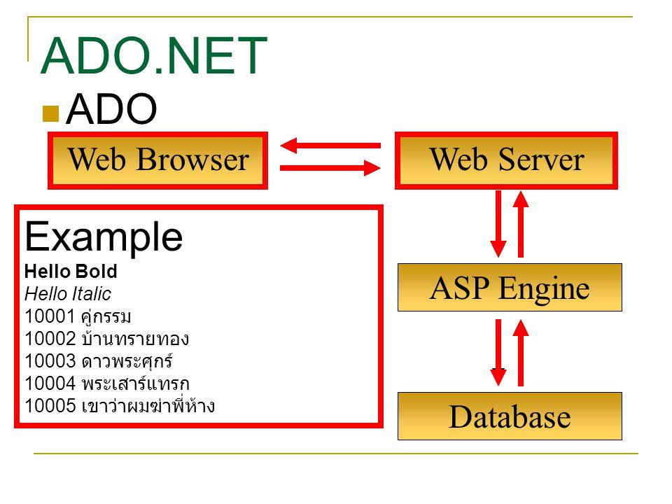 ASP Engine Web BrowserWeb Server Database Example Hello Bold Hello Italic 10001 คู่กรรม 10002 บ้านทรายทอง 10003 ดาวพระศุกร์ 10004 พระเสาร์แทรก 10005 เขาว่าผมฆ่าพี่ห้าง ADO ADO.NET
