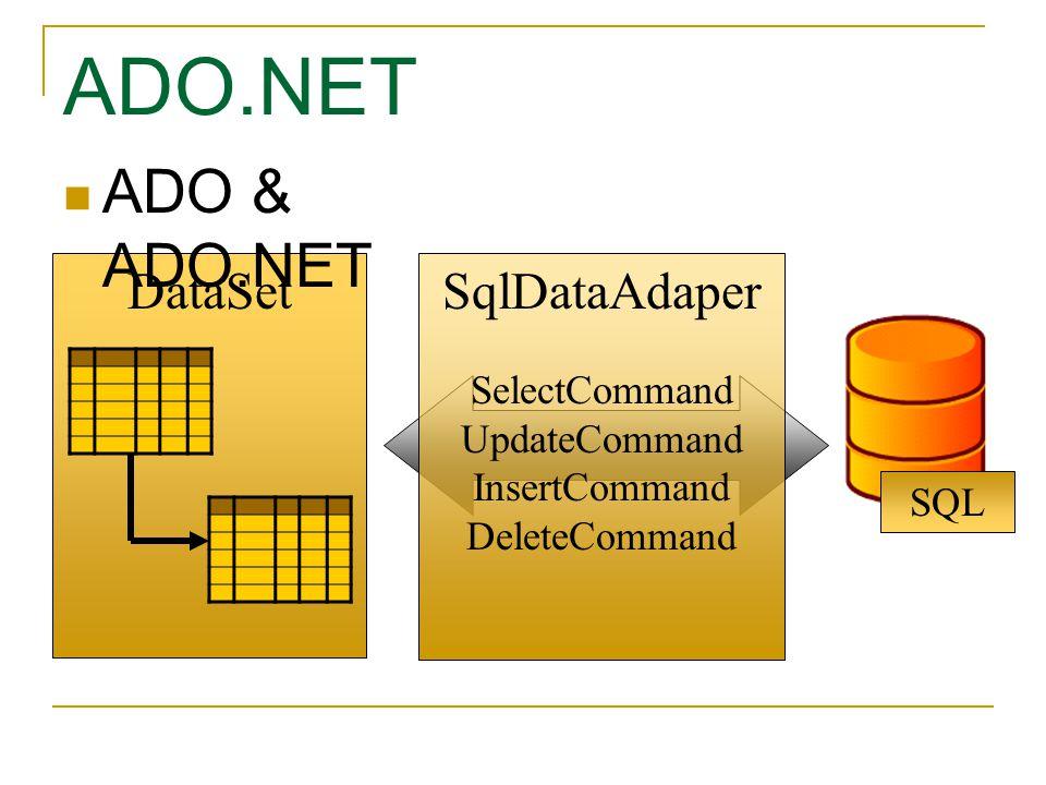 SqlDataAdaper SelectCommand UpdateCommand InsertCommand DeleteCommand DataSet ADO & ADO.NET ADO.NET SQL