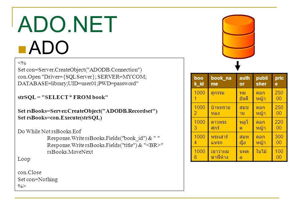 <% Set con=Server.CreateObject( ADODB.Connection ) con.Open Driver={SQL Server}; SERVER=MYCOM; DATABASE=library;UID=user01;PWD=password strSQL = SELECT * FROM book Set rsBooks=Server.CreateObject( ADODB.Recordset ) Set rsBooks=con.Execute(strSQL) Do While Not rsBooks.Eof Response.Write rsBooks.Fields( book_id ) & Response.Write rsBooks.Fields( title ) & rsBooks.MoveNext Loop con.Close Set con=Nothing %> boo k_id book_na me auth or publi sher pric e 1000 1 คู่กรรมทม ยันตี ดอก หญ้า 250.00 1000 2 บ้านทราย ทอง สมช าย ดอก หญ้า 250.00 1000 3 ดาวพระ ศุกร์ พลูโ ต ดอก หญ้า 220.00 1000 4 พระเสาร์ แทรก สมห ญิง ดอก หญ้า 300.00 1000 8 เขาว่าผม ฆ่าพี่ห้าง นพด ล ใบไม้ 100.00 ADO ADO.NET