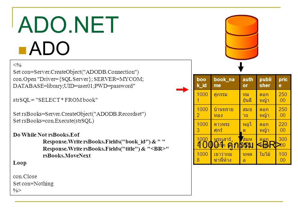 <% Set con=Server.CreateObject( ADODB.Connection ) con.Open Driver={SQL Server}; SERVER=MYCOM; DATABASE=library;UID=user01;PWD=password strSQL = SELECT * FROM book Set rsBooks=Server.CreateObject( ADODB.Recordset ) Set rsBooks=con.Execute(strSQL) Do While Not rsBooks.Eof Response.Write rsBooks.Fields( book_id ) & Response.Write rsBooks.Fields( title ) & rsBooks.MoveNext Loop con.Close Set con=Nothing %> boo k_id book_na me auth or publi sher pric e 1000 1 คู่กรรมทม ยันตี ดอก หญ้า 250.00 1000 2 บ้านทราย ทอง สมช าย ดอก หญ้า 250.00 1000 3 ดาวพระ ศุกร์ พลูโ ต ดอก หญ้า 220.00 1000 4 พระเสาร์ แทรก สมห ญิง ดอก หญ้า 300.00 1000 8 เขาว่าผม ฆ่าพี่ห้าง นพด ล ใบไม้ 100.00 10001 คู่กรรม ADO ADO.NET