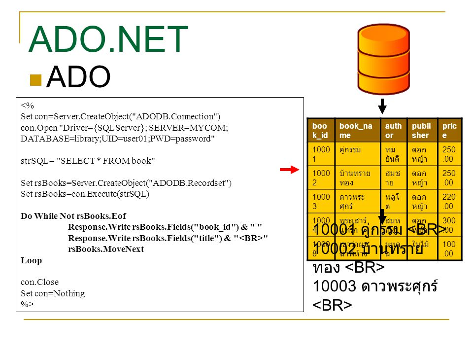 <% Set con=Server.CreateObject( ADODB.Connection ) con.Open Driver={SQL Server}; SERVER=MYCOM; DATABASE=library;UID=user01;PWD=password strSQL = SELECT * FROM book Set rsBooks=Server.CreateObject( ADODB.Recordset ) Set rsBooks=con.Execute(strSQL) Do While Not rsBooks.Eof Response.Write rsBooks.Fields( book_id ) & Response.Write rsBooks.Fields( title ) & rsBooks.MoveNext Loop con.Close Set con=Nothing %> boo k_id book_na me auth or publi sher pric e 1000 1 คู่กรรมทม ยันตี ดอก หญ้า 250.00 1000 2 บ้านทราย ทอง สมช าย ดอก หญ้า 250.00 1000 3 ดาวพระ ศุกร์ พลูโ ต ดอก หญ้า 220.00 1000 4 พระเสาร์ แทรก สมห ญิง ดอก หญ้า 300.00 1000 8 เขาว่าผม ฆ่าพี่ห้าง นพด ล ใบไม้ 100.00 10001 คู่กรรม 10002 บ้านทราย ทอง 10003 ดาวพระศุกร์ ADO ADO.NET