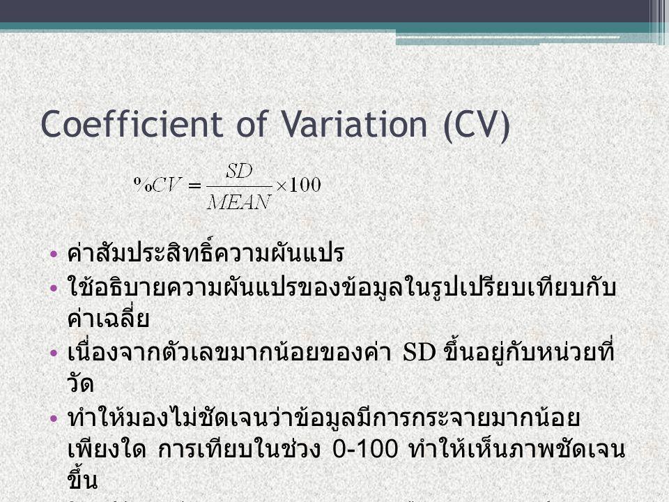 Coefficient of Variation (CV) ค่าสัมประสิทธิ์ความผันแปร ใช้อธิบายความผันแปรของข้อมูลในรูปเปรียบเทียบกับ ค่าเฉลี่ย เนื่องจากตัวเลขมากน้อยของค่า SD ขึ้นอยู่กับหน่วยที่ วัด ทำให้มองไม่ชัดเจนว่าข้อมูลมีการกระจายมากน้อย เพียงใด การเทียบในช่วง 0-100 ทำให้เห็นภาพชัดเจน ขึ้น ใช้เปรียบเทียบกับค่ามาตรฐาน หรือความผันแปร ระหว่างกลุ่ม