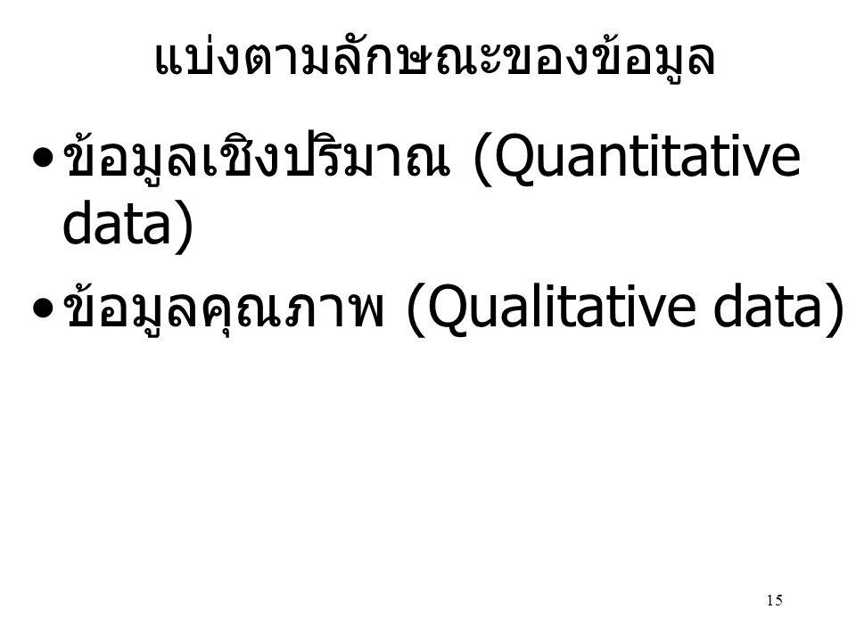 15 แบ่งตามลักษณะของข้อมูล ข้อมูลเชิงปริมาณ (Quantitative data) ข้อมูลคุณภาพ (Qualitative data)