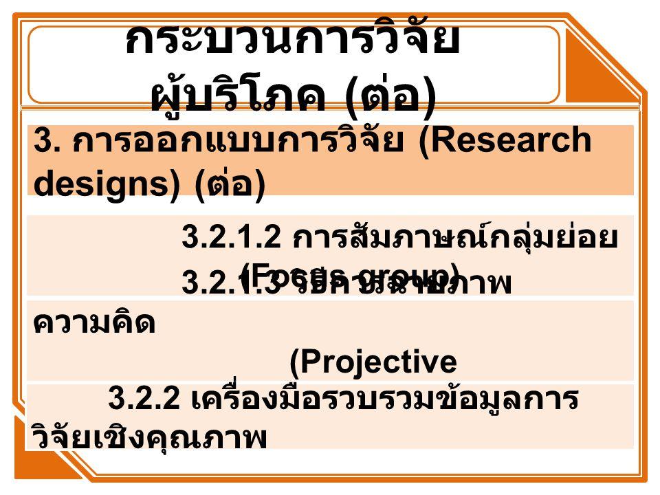 กระบวนการวิจัย ผู้บริโภค ( ต่อ ) 3. การ ออกแบบการวิจัย (Research designs) ( ต่อ ) 3.2.1.2 การสัมภาษณ์กลุ่มย่อย (Focus group) 3.2.1.3 วิธีการฉายภาพ ควา