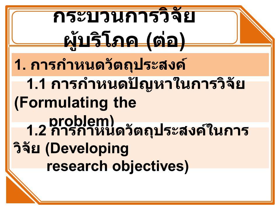 กระบวนการวิจัย ผู้บริโภค ( ต่อ ) 1.1 การกำหนดปัญหาในการวิจัย (Formulating the problem) 1.2 การกำหนดวัตถุประสงค์ในการ วิจัย (Developing research object